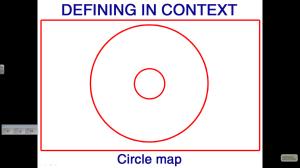 circle thinking map